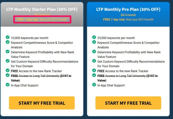 Source Longtail Pro for Free